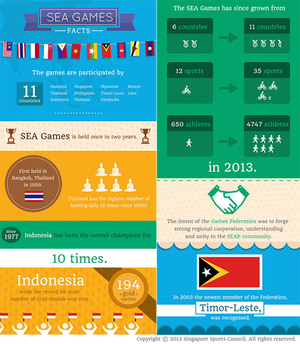 SEA Games 2015 stats infographic