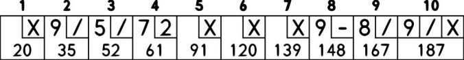 what is 4 strikes called in bowling
