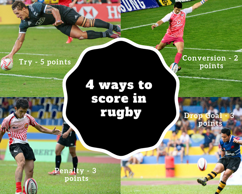 How Does The Rugby Point Scoring System Work Activesg